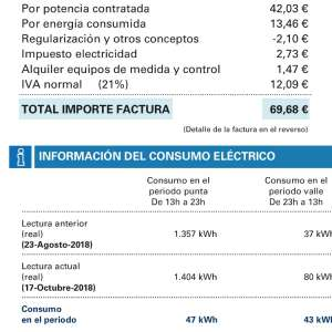 Cost of electric